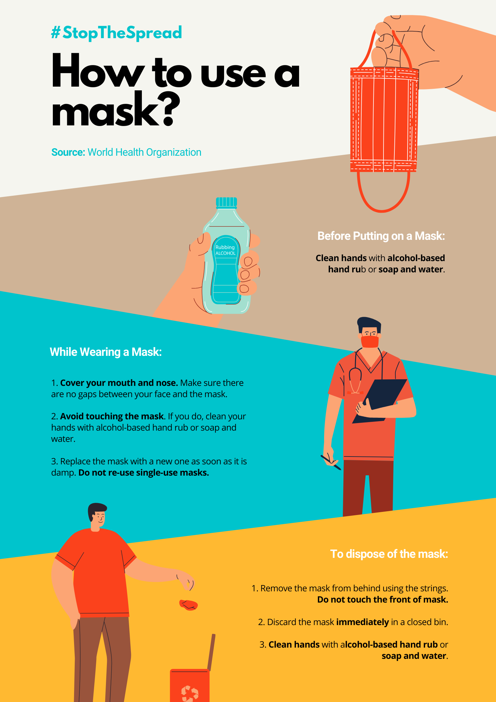Infographic showing how to wear a mask during coronavirus